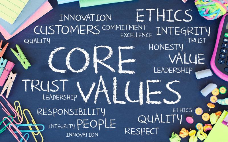 Normen en waarden voorbeelden